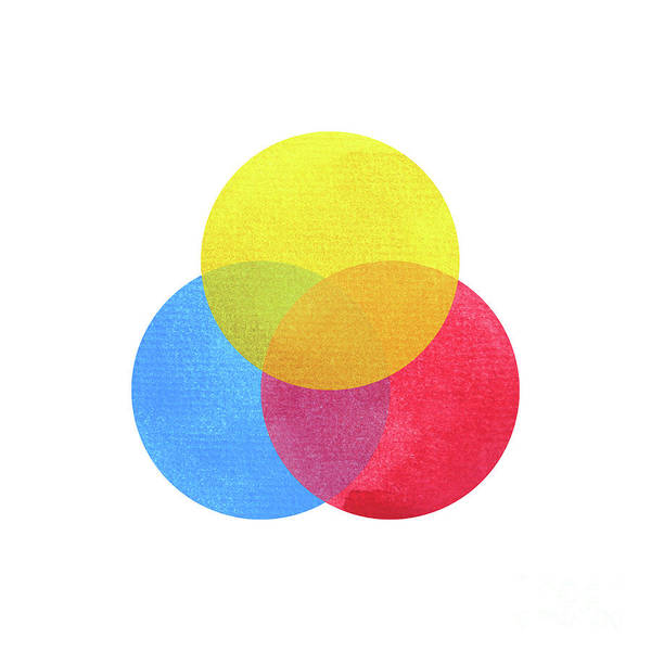 3 Primary Colors, Blue Red Yellow Watercolor Painting Circle Rou Art Print