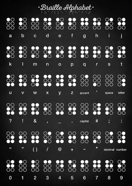 Wall Art - Photograph - Braille Alphabet by Zapista Zapista