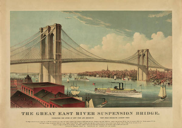 Wall Art - Painting - The Great East River Suspension Bridge-connecting The Cities Of New York And Brooklyn, 1883 by Currier and Ives