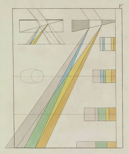 Wall Art - Photograph - Johann Von Goethe, Theory Of Colors by Science Source