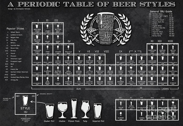 Brewery Digital Art - A Periodic Table Of Beer Styles by Christopher Williams