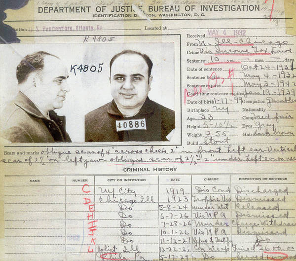 Wall Art - Painting - Al Capone Arrest Record by American School