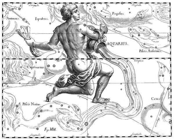 Wall Art - Drawing - Aquarius, The Zodiacal Constellation Of The Water Bearer by Johann Hevelius