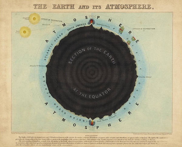 Wall Art - Painting - Astronomical Diagram, The Earth And Its Atmosphere by John Emslie