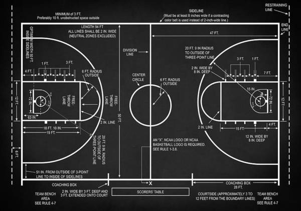 Wall Art - Digital Art - Basketball Court by Zapista Zapista