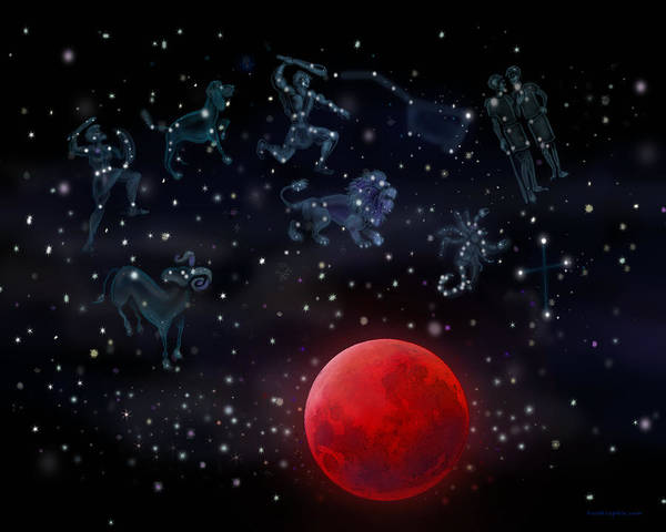 Digital Art - Blood Moon And Constellations by Kevin Middleton