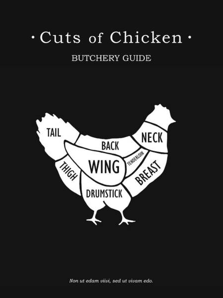 Wall Art - Photograph - Butchery Guide Cuts Of Chicken by Mark Rogan