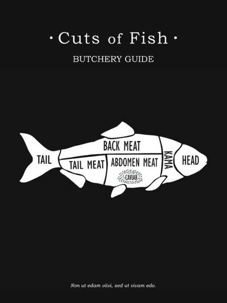 Wall Art - Photograph - Butchery Guide Cuts Of Fish by Mark Rogan
