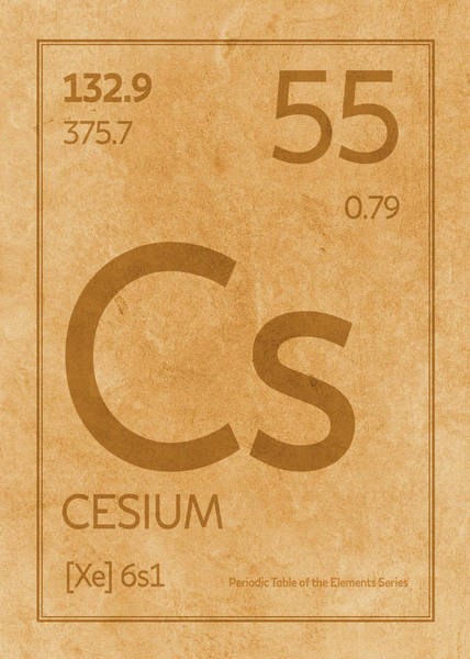 Elements Mixed Media - Cesium Element Symbol Periodic Table Series 055 by Design Turnpike