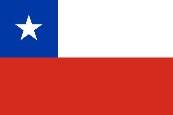 Flag Of Chile Wall Art - Painting - Chile by Flags