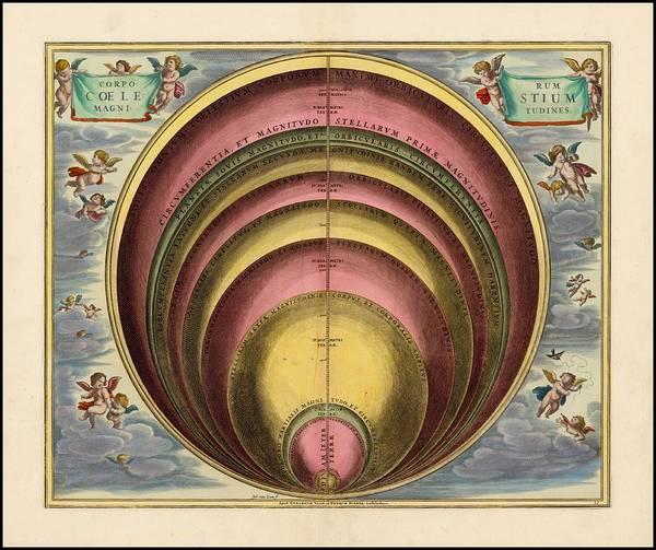Wall Art - Painting - Corporum Coelestium Magnitudines  1660  by Celestial Images