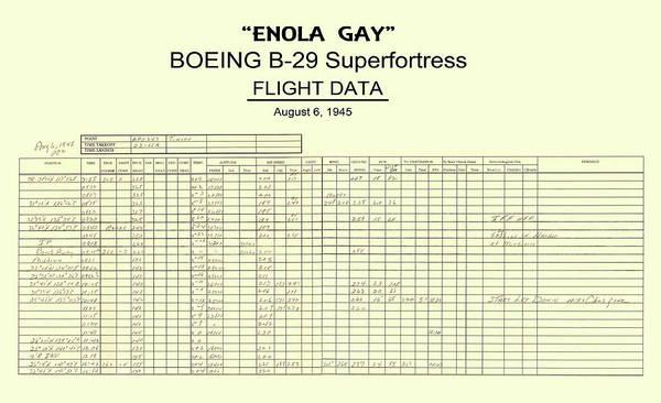 Wall Art - Photograph - Enola Gay B-29 Flight Data - Hiroshima Atomic Bombing 1945 by Daniel Hagerman