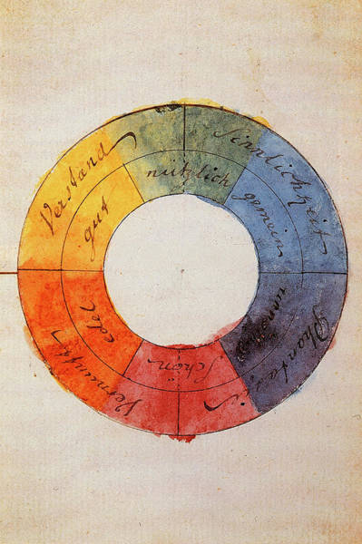Wall Art - Painting - Goethe's Colour Wheel, 1810 by Johann Wolfgang von Goethe