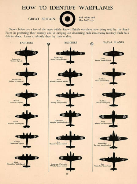 Ww2 Mixed Media - Great Britain Warplanes - Aircraft Spotting Guide - Aircraft Silhouette - World War 2 by Studio Grafiikka