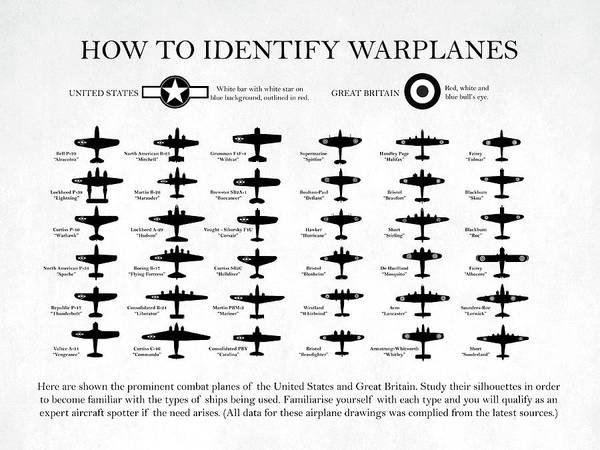 Photograph - How To Identify Ww2 Warplanes by Mark Rogan