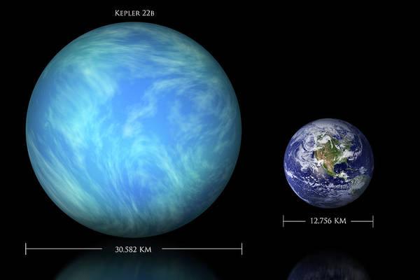 Digital Art - Kepler 22b And Earth Comparison by Marc Ward