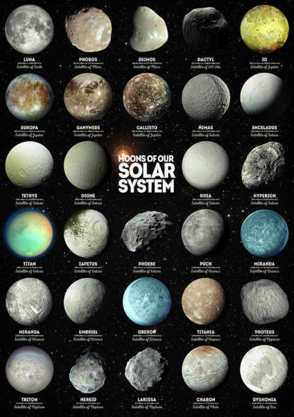 Wall Art - Digital Art - Moons Of Our Solar System by Zapista Zapista