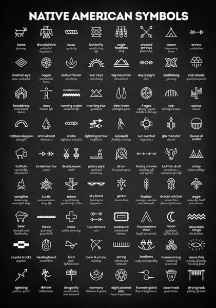 Wall Art - Digital Art - Native American Symbols by Zapista Zapista