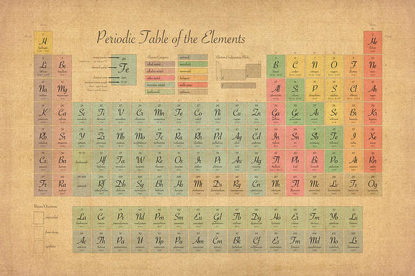 Chemistry Wall Art - Digital Art - Periodic Table Of Elements by Michael Tompsett