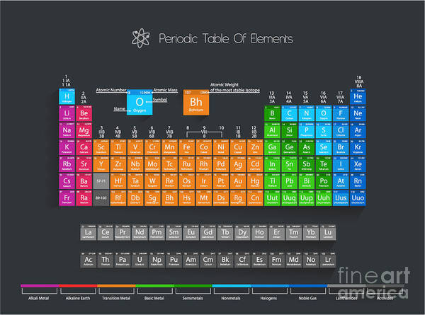 Chemistry Wall Art - Digital Art - Periodic Table Of Elements With Color by Maximilian Laschon