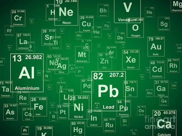 Chemistry Wall Art - Digital Art - Periodic Table Of The Elements. Green by Jason Winter