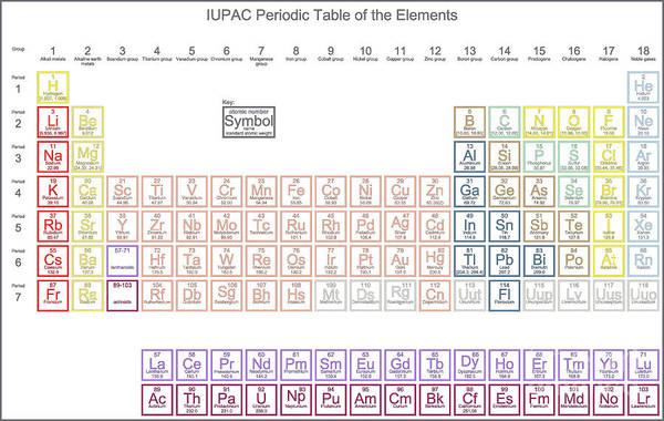 Wall Art - Digital Art - Periodic Table Of The Elements With by Great Siberia Studio