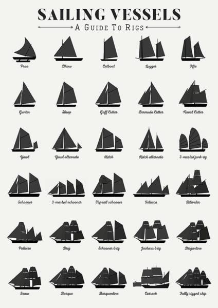 Schooner Digital Art - Sailing Vessel Types And Rigs by Zapista Zapista