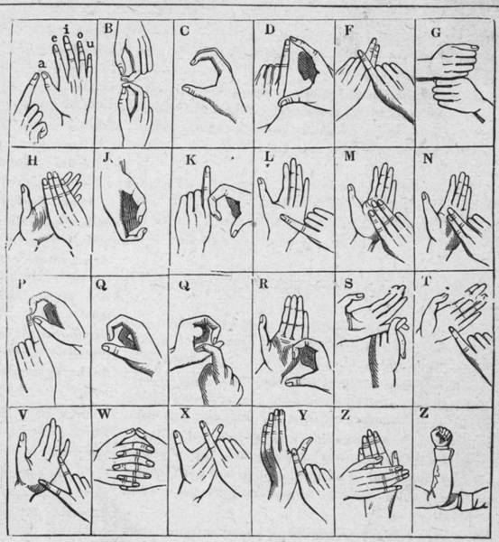 Publication Photograph - Sign Language Chart by Kean Collection