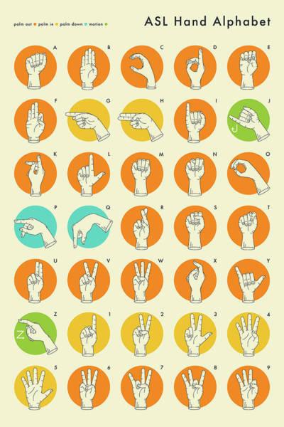 Wall Art - Digital Art - Sign Language Hand Alphabet - Asl by Jazzberry Blue