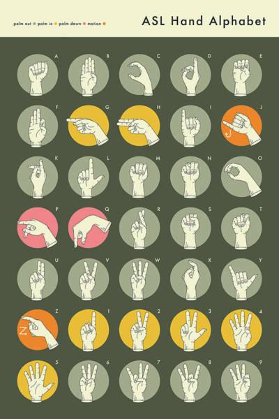 Wall Art - Digital Art - Sign Language Hand Alphabet -  Grey Version by Jazzberry Blue