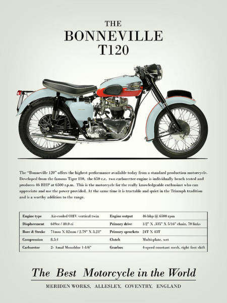 Wall Art - Photograph - The Bonneville T120 Vintage Advert 1959 by Mark Rogan