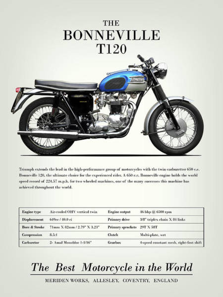 Wall Art - Photograph - The Bonneville T120 Vintage Advert 1965 by Mark Rogan