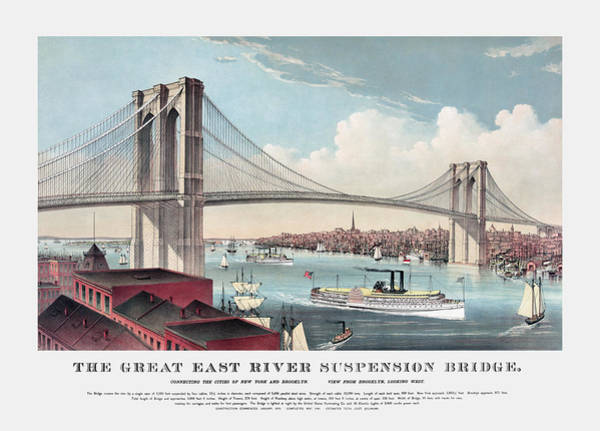 Currier And Ives Painting - The Great East River Suspension Bridge - New York 1883 by War Is Hell Store