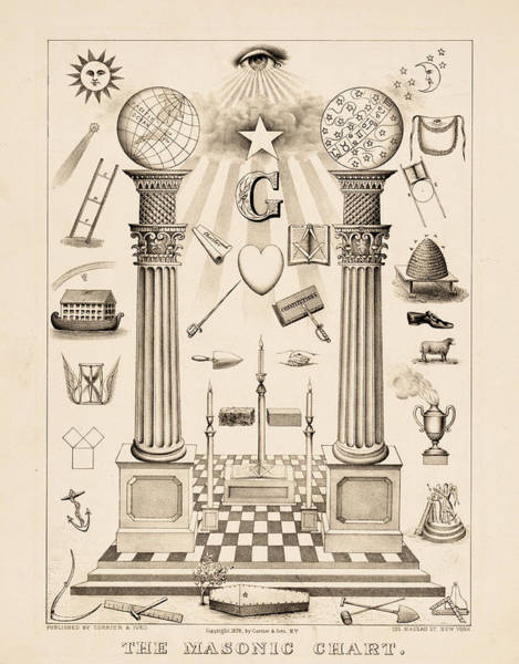 Wall Art - Painting - The Masonic Chart, 1876 by American School