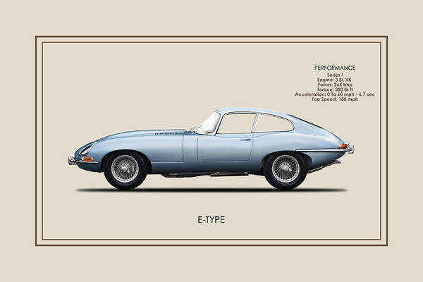 Wall Art - Photograph - The Series 1 E-type by Mark Rogan
