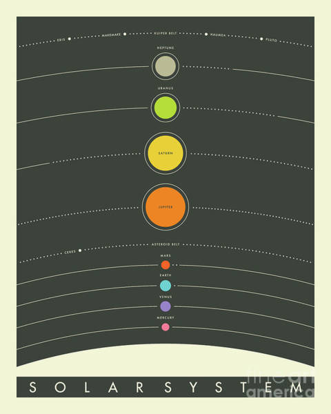 Wall Art - Digital Art - The Solar System - 8 by Jazzberry Blue