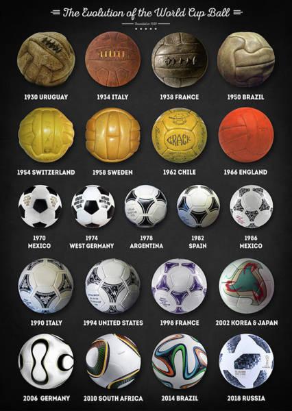 Fifa World Cup Wall Art - Digital Art - The World Cup Balls by Zapista Zapista