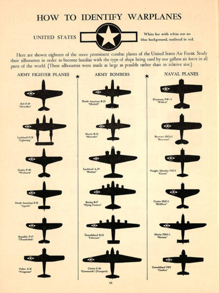 Wall Art - Mixed Media - United States Warplanes - Aircraft Spotting Guide - Aircraft Silhouette - World War 2 by Studio Grafiikka