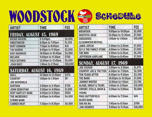 Wall Art - Painting - Woodstock Schedule by Paul Van Scott