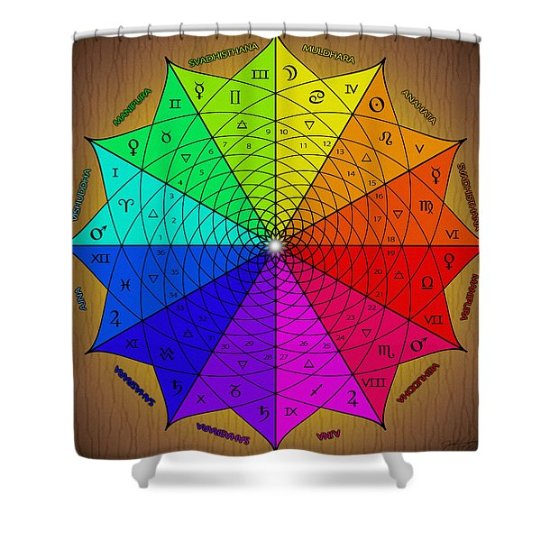 Zodiac Color Star Shower Curtain