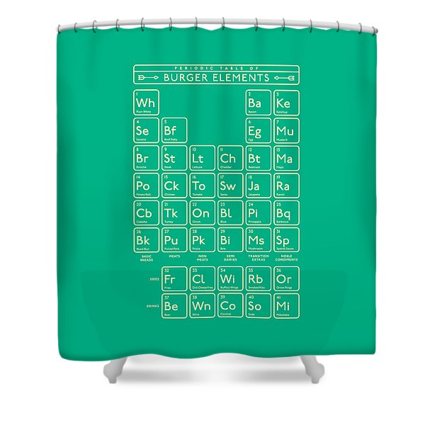 Periodic Table Of Burger Elements - Green Shower Curtain