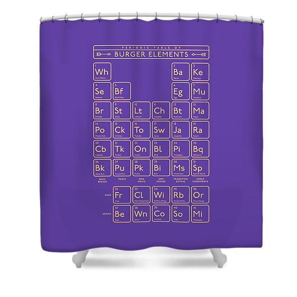 Periodic Table Of Burger Elements - Purple Shower Curtain