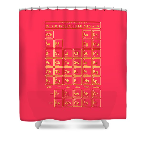 Periodic Table Of Burger Elements - Red Shower Curtain