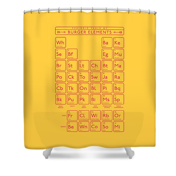 Periodic Table Of Burger Elements - Yellow Shower Curtain