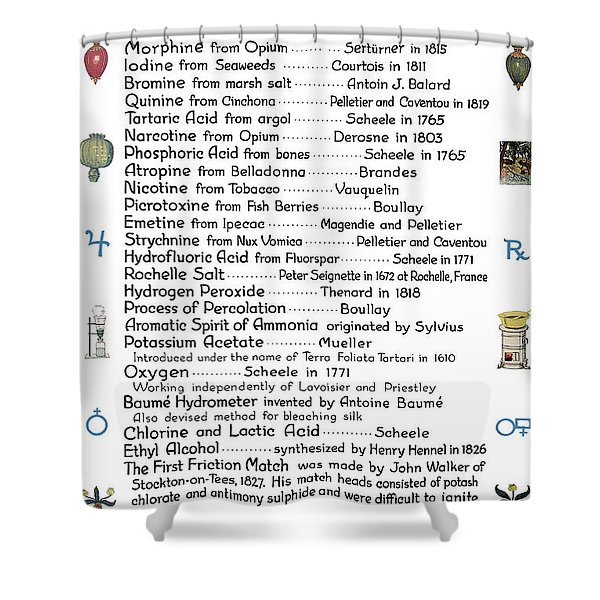 Pharmacist Discoveries  19th Century Shower Curtain