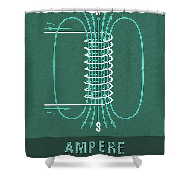 Science Posters - Andre Marie Ampere - Physicist, Mathematician Shower Curtain