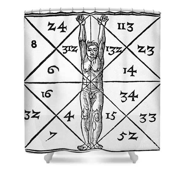 The Proportions Of Man And Their Occult Numbers From De Occulta Philosophia Libri IIi Shower Curtain