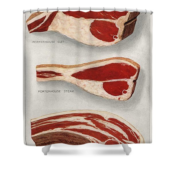 Beef Sirloins From The Book  The Grocer S Encyclopedia  1911  Shower Curtain