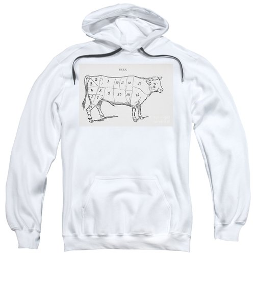 Drawing Of A Bullock Marked To Show Eighteen Different Cuts Of Meat Sweatshirt