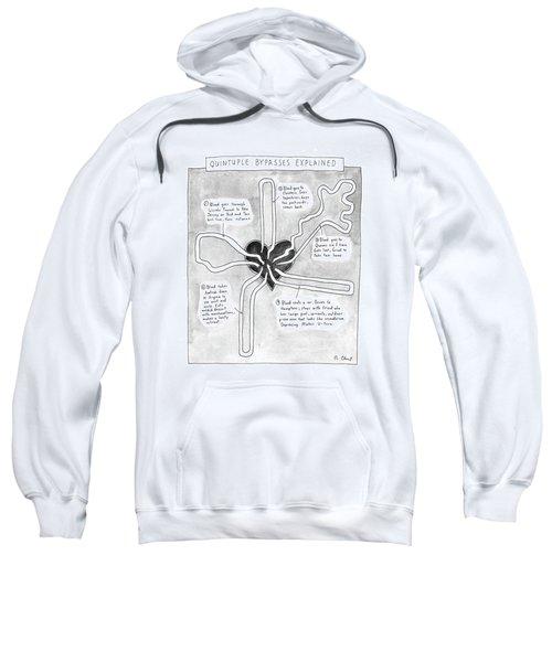 Quintuple Bypasses Explained Sweatshirt